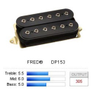 DiMarzio DP153 - Fred