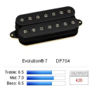 DiMarzio 7-Str�ngad - DP704 - Evolution 7